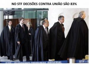 Entre Bolsonaro e governadores, STF é 'pró-Estados'