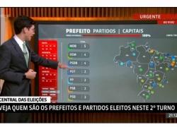 Candidatos a prefeito apoiados por Bolsonaro saem derrotados no 2º turno; nesta eleição, só 2 de 13 saíram vitoriosos